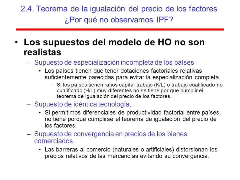2.4.Teorema de la igualación del precio de los factores ¿Por qué no observamos IPF.