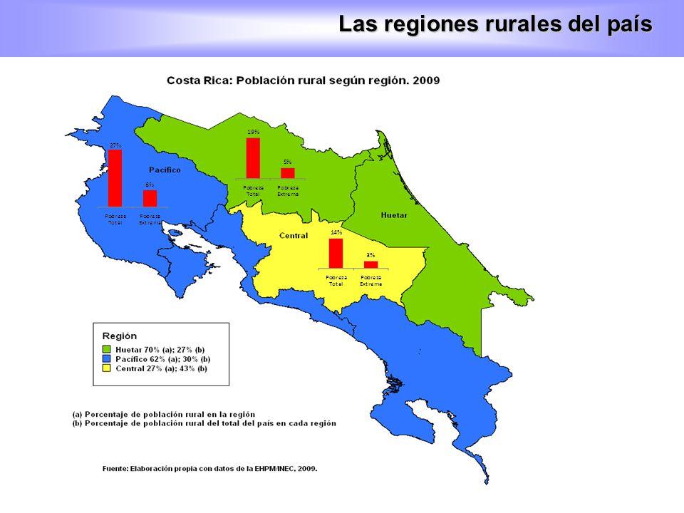 Las regiones rurales del país