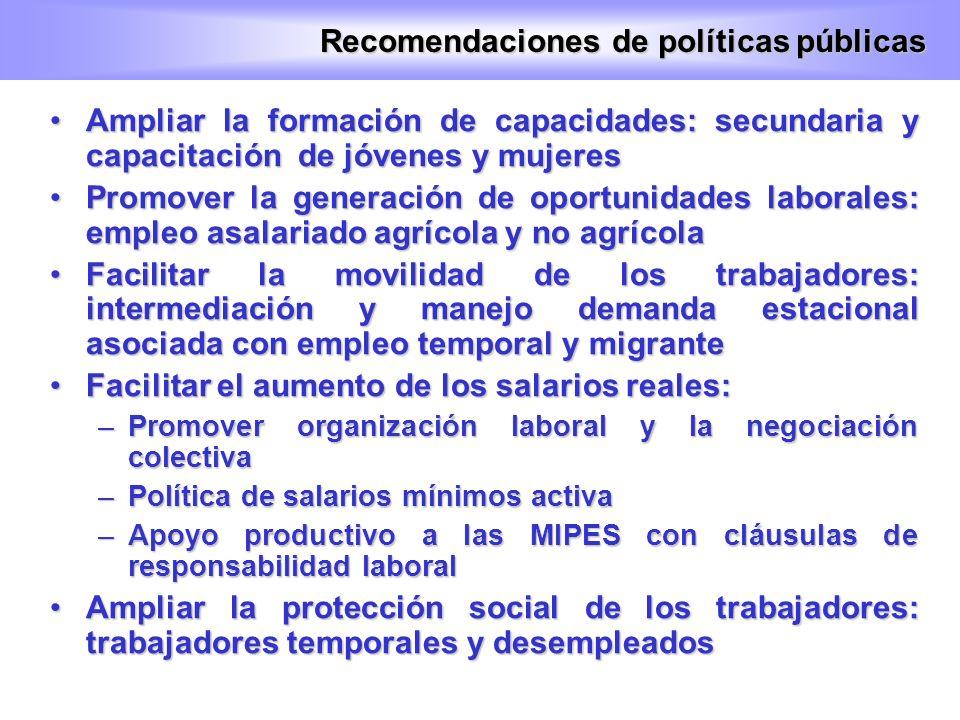 Recomendaciones de políticas públicas Ampliar la formación de capacidades: secundaria y capacitación de jóvenes y mujeresAmpliar la formación de capac