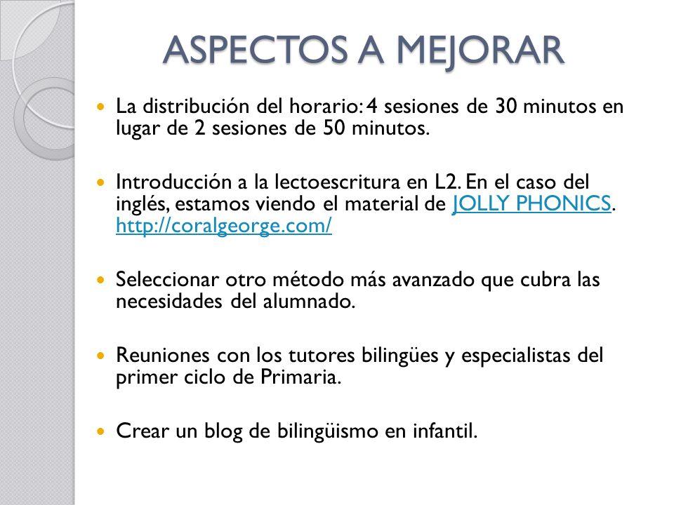 ASPECTOS A MEJORAR La distribución del horario: 4 sesiones de 30 minutos en lugar de 2 sesiones de 50 minutos. Introducción a la lectoescritura en L2.