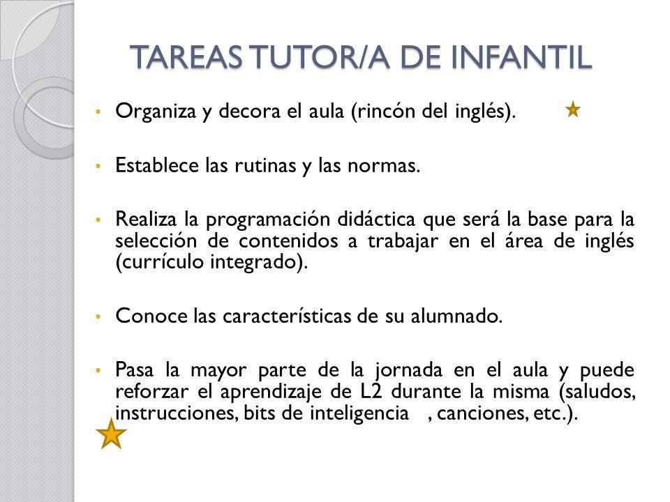 TAREAS TUTOR/A DE INFANTIL Organiza y decora el aula (rincón del inglés). Establece las rutinas y las normas. Realiza la programación didáctica que se