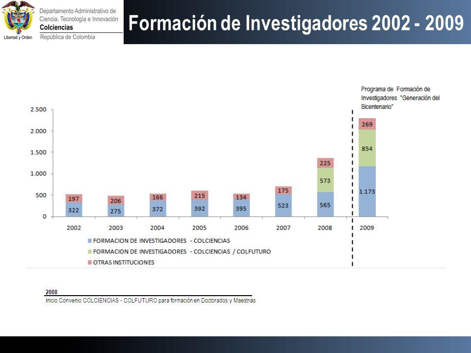 Formación de Investigadores 2002 - 2009