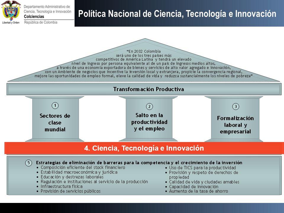 4. Ciencia, Tecnología e Innovación Política Nacional de Ciencia, Tecnología e Innovación