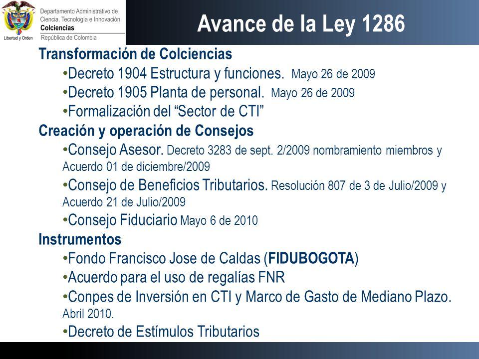 Política Nacional de Fomento a la Investigación y la Innovación Colombia Construye y Siembra Futuro Conpes: 3484 Transformación productiva Mypimes (13/08/2007) 3507 Tecnologías de Información y Comunicación (18/02/2008) 3510 Biocombustibles (31/03/2008) 3522 Offsets (09/06/2008) 3527 Competitividad y Productividad (23/06/2008) 3533 Propiedad Intelectual (14/07/2008) 3582 Política Nacional de Ciencia, Tecnología e Innovación (27/04/2009) Ley 1286 de CTI