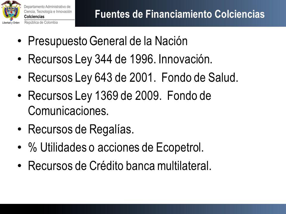 Fuentes de Financiamiento Colciencias Presupuesto General de la Nación Recursos Ley 344 de 1996. Innovación. Recursos Ley 643 de 2001. Fondo de Salud.
