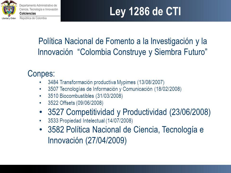 Política Nacional de Fomento a la Investigación y la Innovación Colombia Construye y Siembra Futuro Conpes: 3484 Transformación productiva Mypimes (13