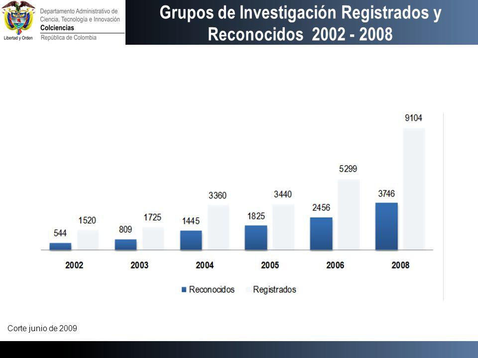 Grupos de Investigación Registrados y Reconocidos 2002 - 2008 Corte junio de 2009