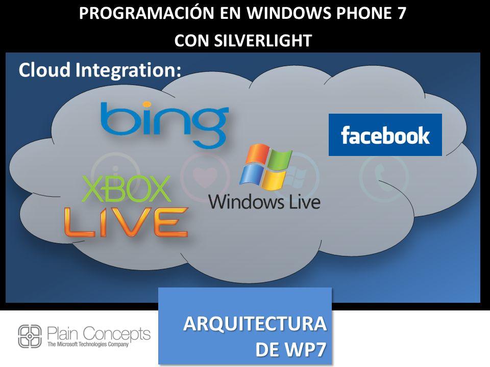 PROGRAMACIÓN EN WINDOWS PHONE 7 CON SILVERLIGHT Cloud Integration: ARQUITECTURA DE WP7