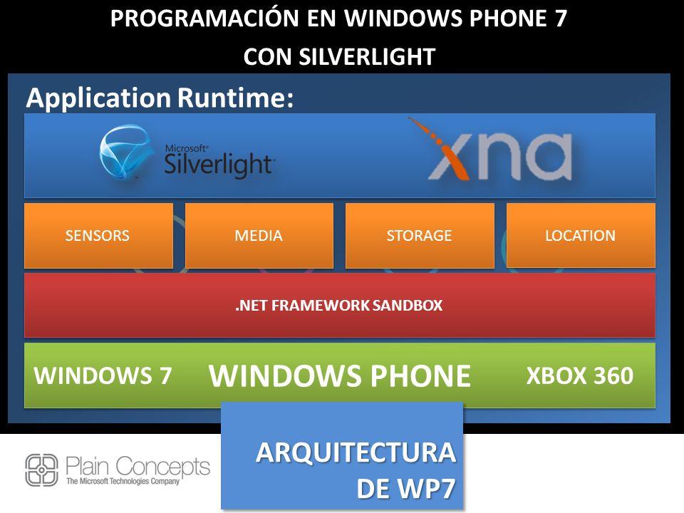 PROGRAMACIÓN EN WINDOWS PHONE 7 CON SILVERLIGHT WINDOWS PHONE.NET FRAMEWORK SANDBOX SENSORS MEDIA STORAGE LOCATION Application Runtime: ARQUITECTURA D