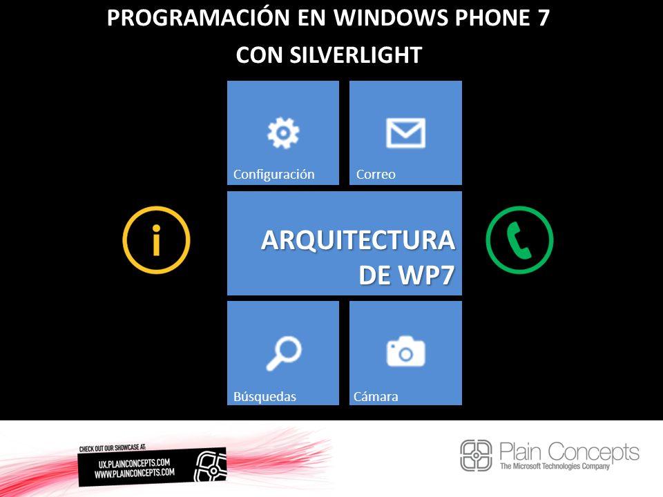 PROGRAMACIÓN EN WINDOWS PHONE 7 CON SILVERLIGHT ARQUITECTURA DE WP7 ConfiguraciónCorreo BúsquedasCámara