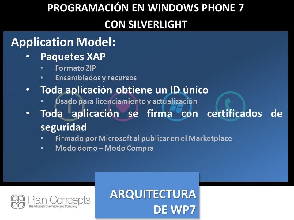 PROGRAMACIÓN EN WINDOWS PHONE 7 CON SILVERLIGHT Application Model: Paquetes XAP Formato ZIP Ensamblados y recursos Toda aplicación obtiene un ID único