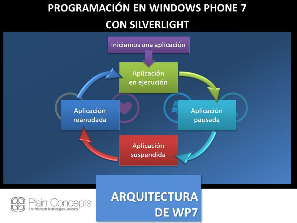 PROGRAMACIÓN EN WINDOWS PHONE 7 CON SILVERLIGHT Iniciamos una aplicación Aplicación en ejecución Aplicación en ejecución Aplicación pausada Aplicación