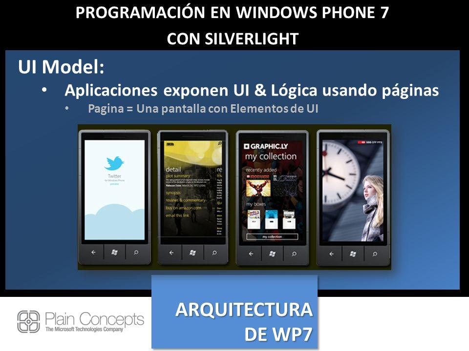 PROGRAMACIÓN EN WINDOWS PHONE 7 CON SILVERLIGHT UI Model: Aplicaciones exponen UI & Lógica usando páginas Pagina = Una pantalla con Elementos de UI AR