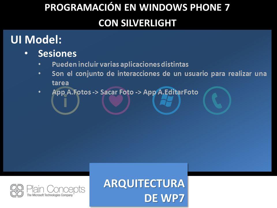 PROGRAMACIÓN EN WINDOWS PHONE 7 CON SILVERLIGHT UI Model: Sesiones Pueden incluir varias aplicaciones distintas Son el conjunto de interacciones de un