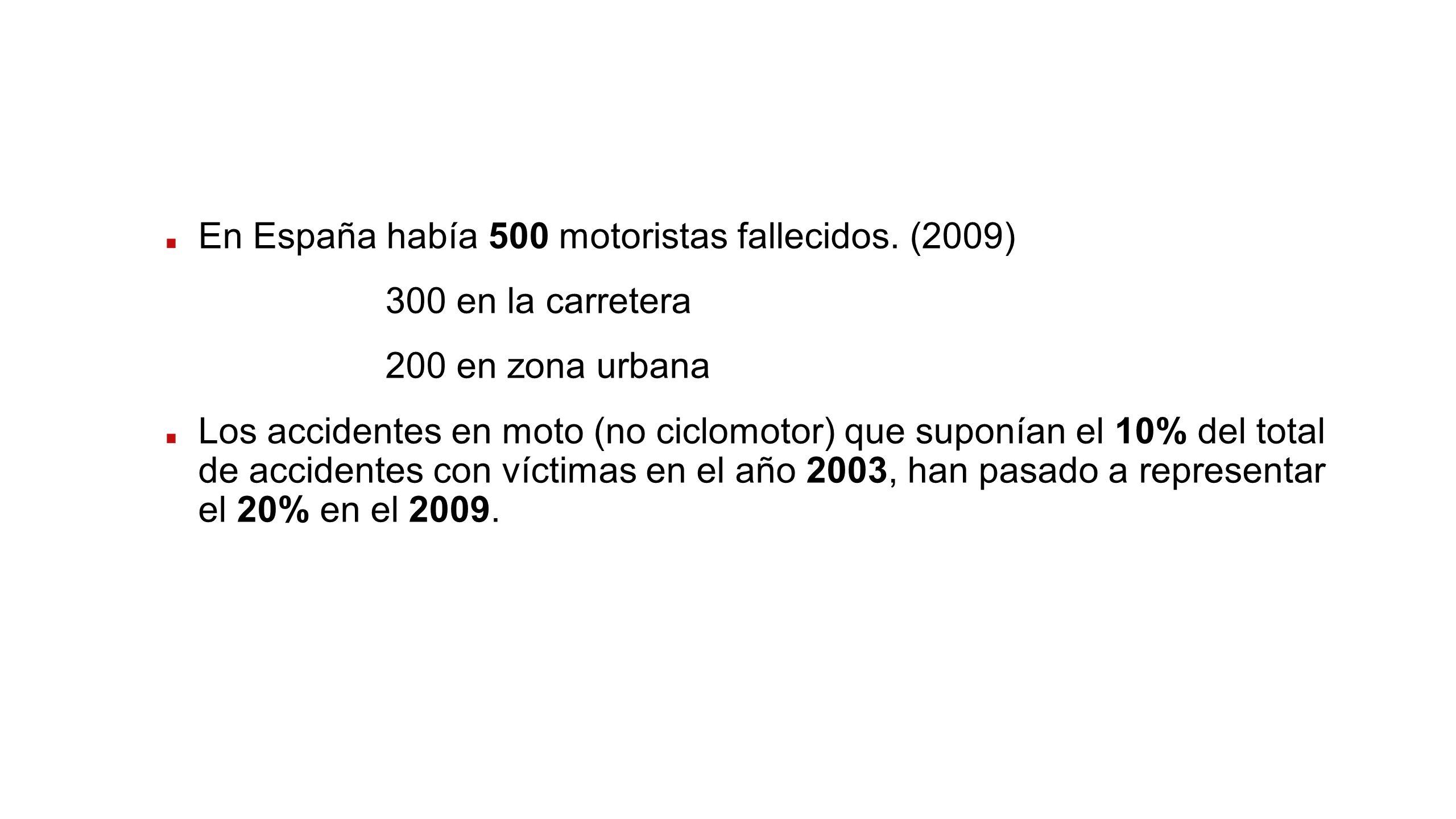 En España había 500 motoristas fallecidos. (2009) 300 en la carretera 200 en zona urbana Los accidentes en moto (no ciclomotor) que suponían el 10% de