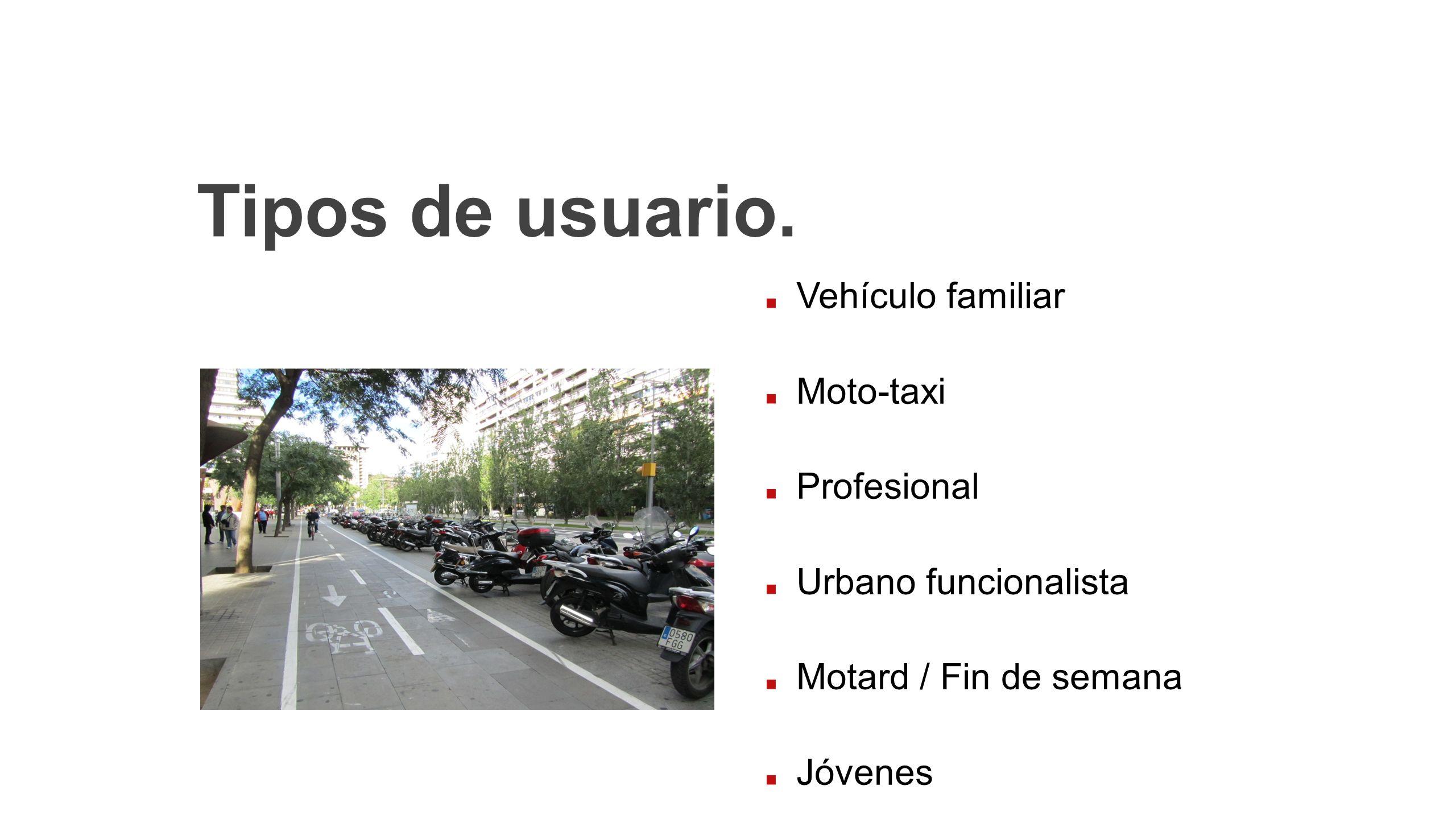 Tipos de usuario. Vehículo familiar Moto-taxi Profesional Urbano funcionalista Motard / Fin de semana Jóvenes