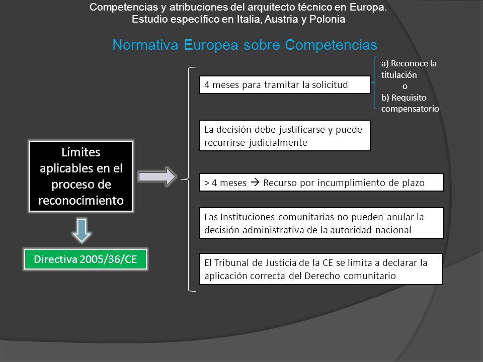 Normativa Europea sobre Competencias Competencias y atribuciones del arquitecto técnico en Europa. Estudio específico en Italia, Austria y Polonia Lím