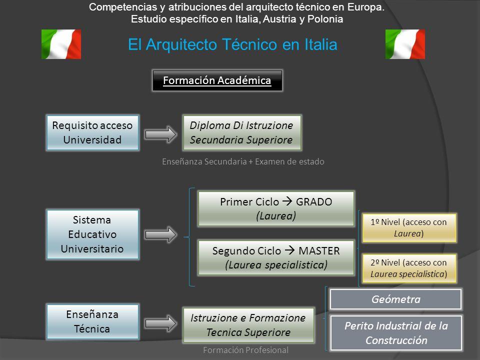 El Arquitecto Técnico en Italia Competencias y atribuciones del arquitecto técnico en Europa. Estudio específico en Italia, Austria y Polonia Formació