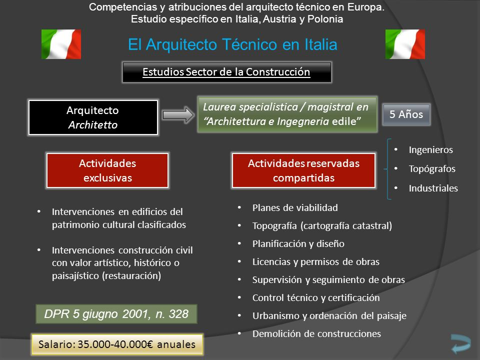 El Arquitecto Técnico en Italia Competencias y atribuciones del arquitecto técnico en Europa. Estudio específico en Italia, Austria y Polonia Estudios