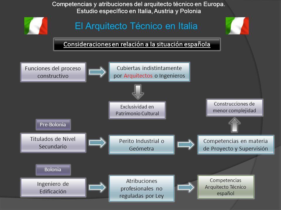 El Arquitecto Técnico en Italia Competencias y atribuciones del arquitecto técnico en Europa. Estudio específico en Italia, Austria y Polonia Consider
