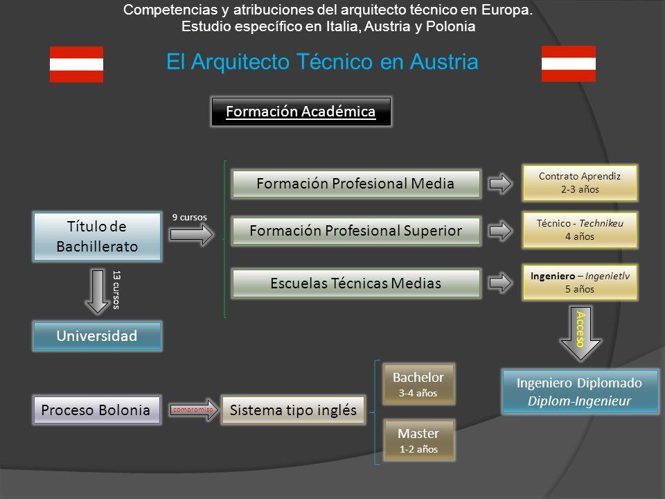 El Arquitecto Técnico en Austria Competencias y atribuciones del arquitecto técnico en Europa. Estudio específico en Italia, Austria y Polonia Formaci