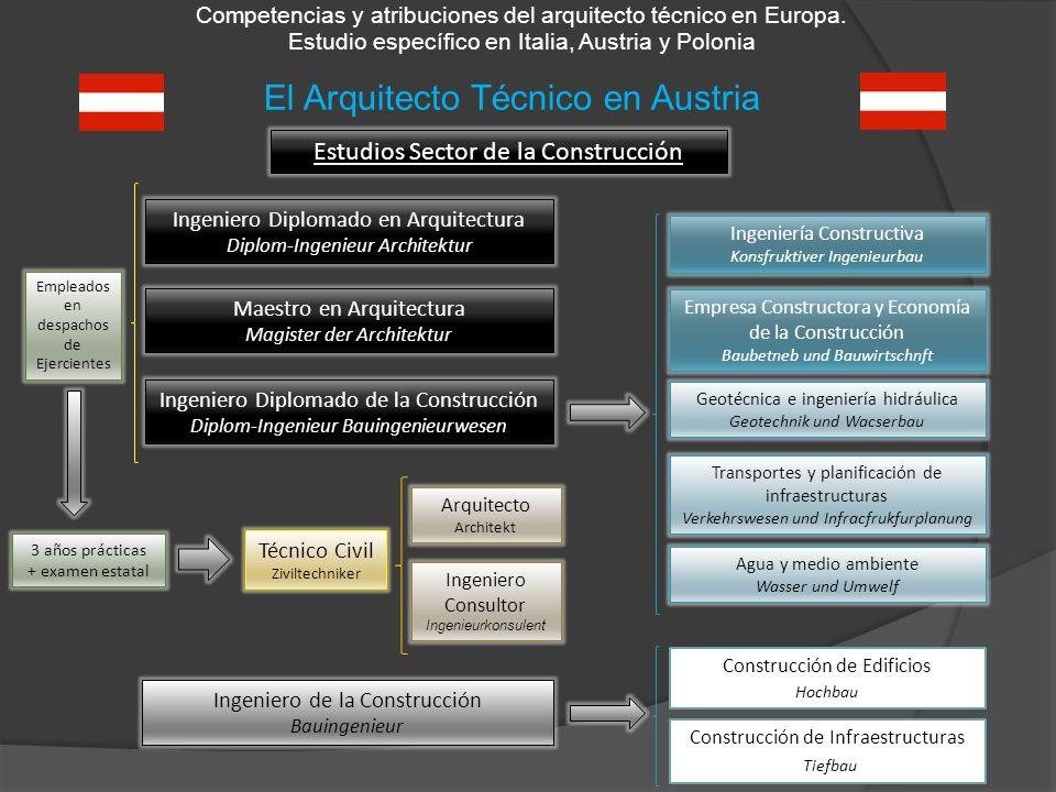 El Arquitecto Técnico en Austria Competencias y atribuciones del arquitecto técnico en Europa. Estudio específico en Italia, Austria y Polonia Estudio