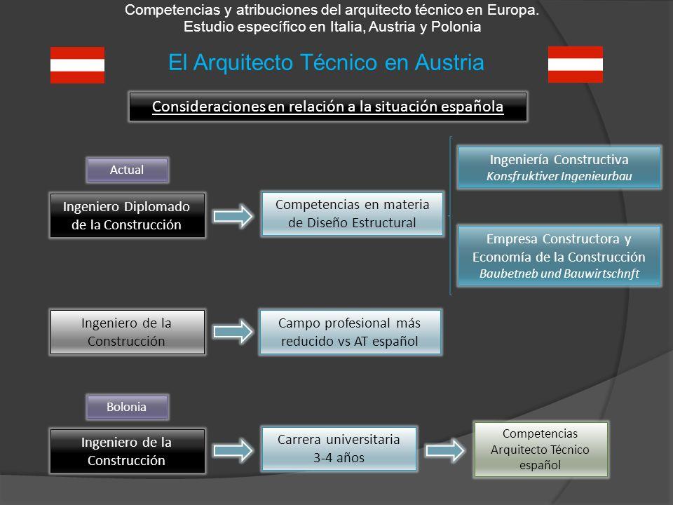 El Arquitecto Técnico en Austria Competencias y atribuciones del arquitecto técnico en Europa. Estudio específico en Italia, Austria y Polonia Conside