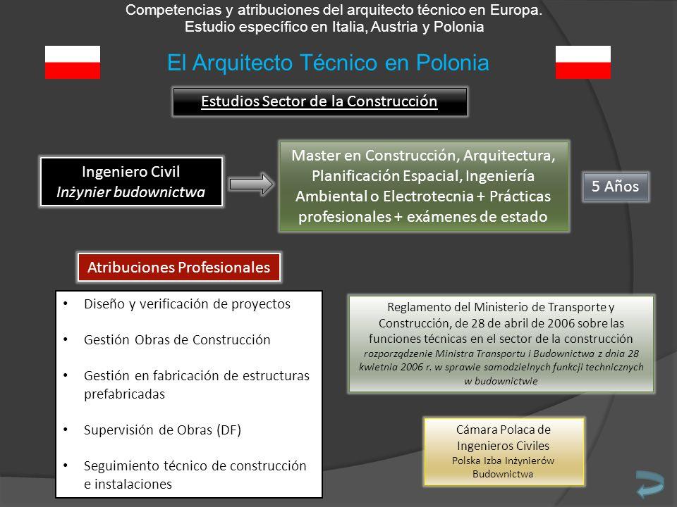 Competencias y atribuciones del arquitecto técnico en Europa. Estudio específico en Italia, Austria y Polonia Estudios Sector de la Construcción Ingen