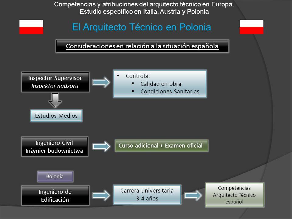 Competencias y atribuciones del arquitecto técnico en Europa. Estudio específico en Italia, Austria y Polonia Consideraciones en relación a la situaci