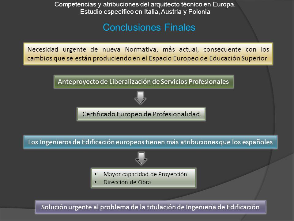 Conclusiones Finales Competencias y atribuciones del arquitecto técnico en Europa. Estudio específico en Italia, Austria y Polonia Necesidad urgente d