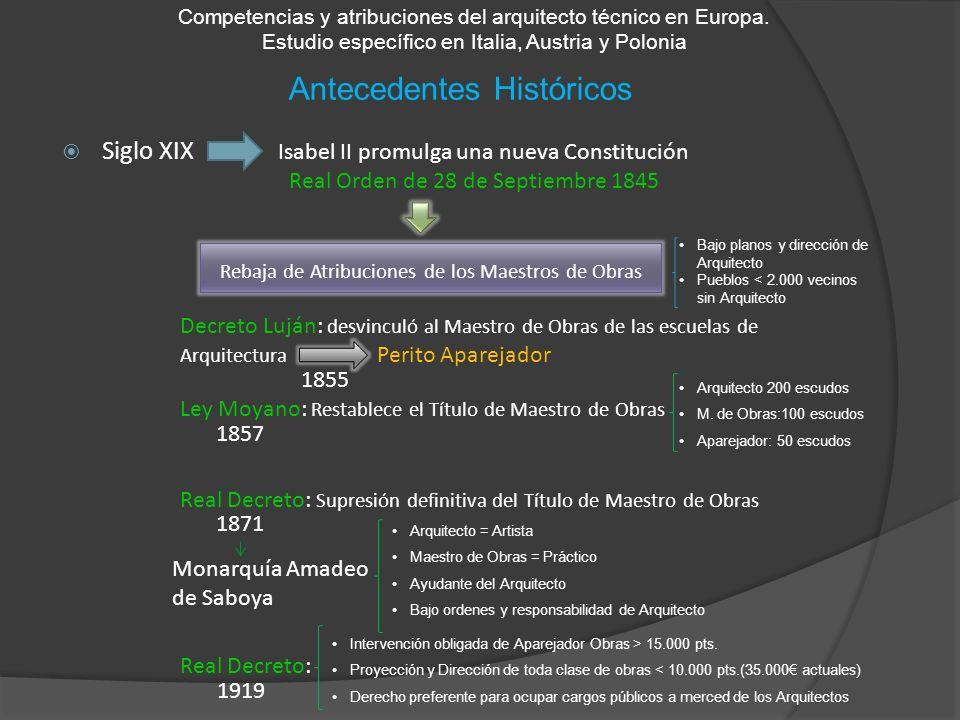 Antecedentes Históricos Competencias y atribuciones del arquitecto técnico en Europa. Estudio específico en Italia, Austria y Polonia Siglo XIX Decret