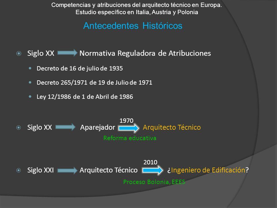 Antecedentes Históricos Competencias y atribuciones del arquitecto técnico en Europa. Estudio específico en Italia, Austria y Polonia Siglo XX Normati
