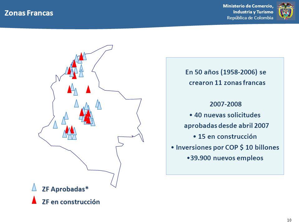 Ministerio de Comercio, Industria y Turismo República de Colombia 10 Zonas Francas ZF en construcción ZF Aprobadas* En 50 años (1958-2006) se crearon
