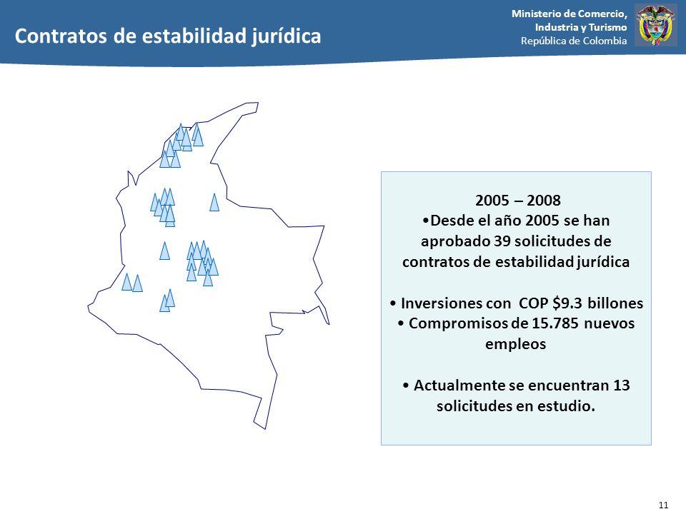 Ministerio de Comercio, Industria y Turismo República de Colombia Contratos de estabilidad jurídica 11 2005 – 2008 Desde el año 2005 se han aprobado 3