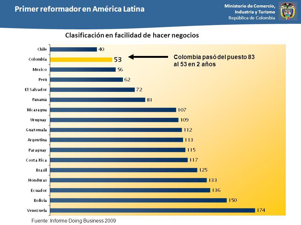 Ministerio de Comercio, Industria y Turismo República de Colombia Clasificación en facilidad de hacer negocios Colombia pasó del puesto 83 al 53 en 2