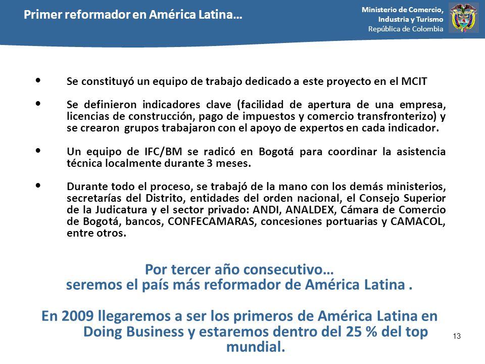 Ministerio de Comercio, Industria y Turismo República de Colombia Se constituyó un equipo de trabajo dedicado a este proyecto en el MCIT Se definieron