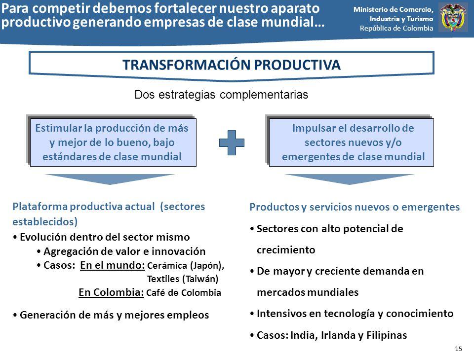 Ministerio de Comercio, Industria y Turismo República de Colombia Impulsar el desarrollo de sectores nuevos y/o emergentes de clase mundial Productos