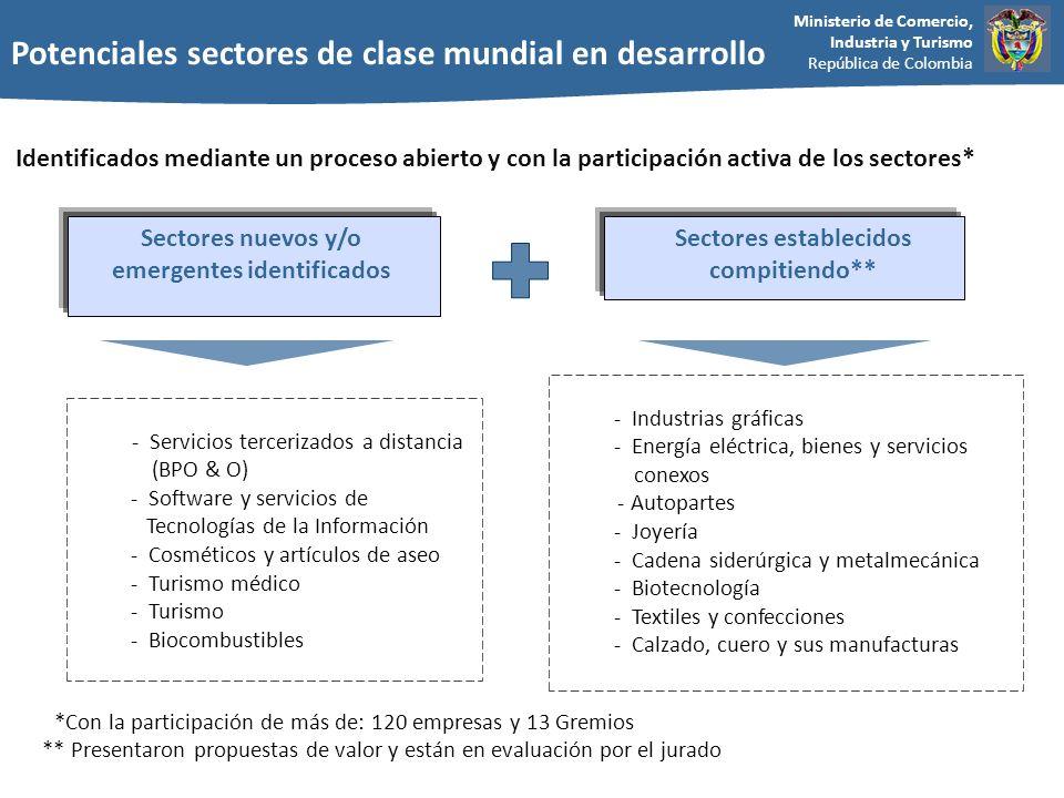 Ministerio de Comercio, Industria y Turismo República de Colombia Identificados mediante un proceso abierto y con la participación activa de los secto