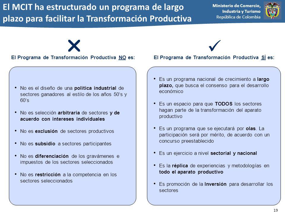Ministerio de Comercio, Industria y Turismo República de Colombia El MCIT ha estructurado un programa de largo plazo para facilitar la Transformación