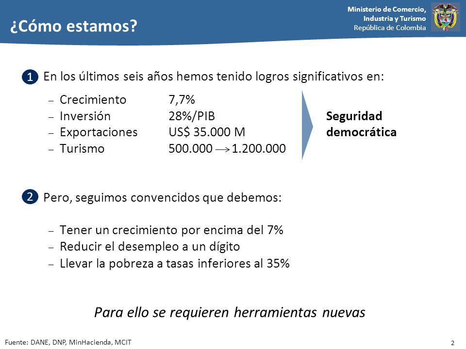 Ministerio de Comercio, Industria y Turismo República de Colombia ¿Cómo estamos? En los últimos seis años hemos tenido logros significativos en: – Cre