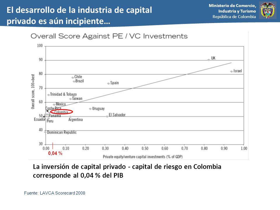 Ministerio de Comercio, Industria y Turismo República de Colombia La inversión de capital privado - capital de riesgo en Colombia corresponde al 0,04