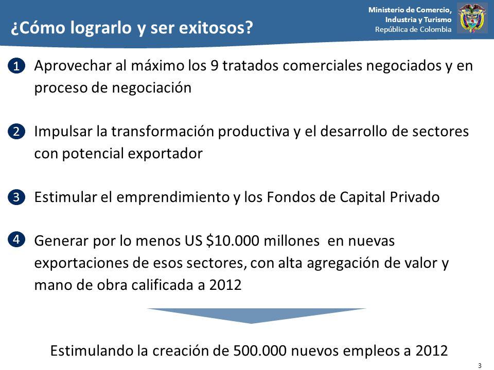 Ministerio de Comercio, Industria y Turismo República de Colombia ¿Cómo lograrlo y ser exitosos? Aprovechar al máximo los 9 tratados comerciales negoc