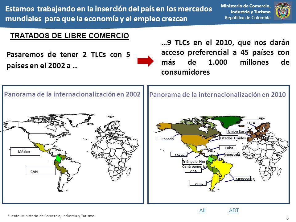Ministerio de Comercio, Industria y Turismo República de Colombia Panorama de AII en 2002 Panorama de AII en 2011 Pasaremos de 2 Acuerdos Internacionales de Inversión con 2 países en 2002… A 19 Acuerdos Internacionales de Inversión con 42 países en 2011 7 Fuente: Ministerio de Comercio, Industria y Turismo.