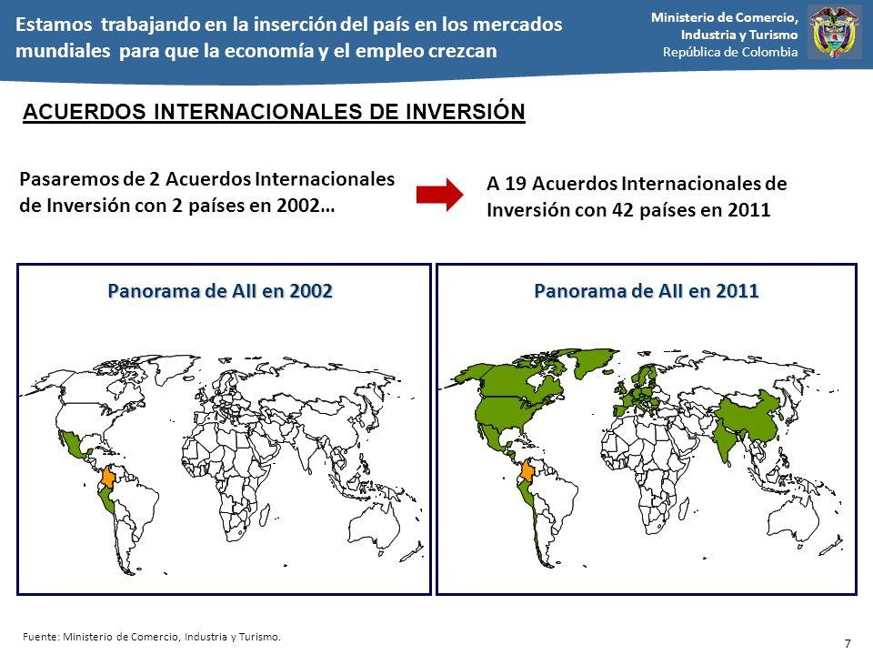 Ministerio de Comercio, Industria y Turismo República de Colombia Panorama de ADT en 2002 Panorama de ADT en 2010 Pasaremos de tener 1 acuerdo de doble tributación con 3 países en 2002… A 21 acuerdos de doble tributación con 23 países en 2011 8 Fuente: Ministerio de Comercio, Industria y Turismo.