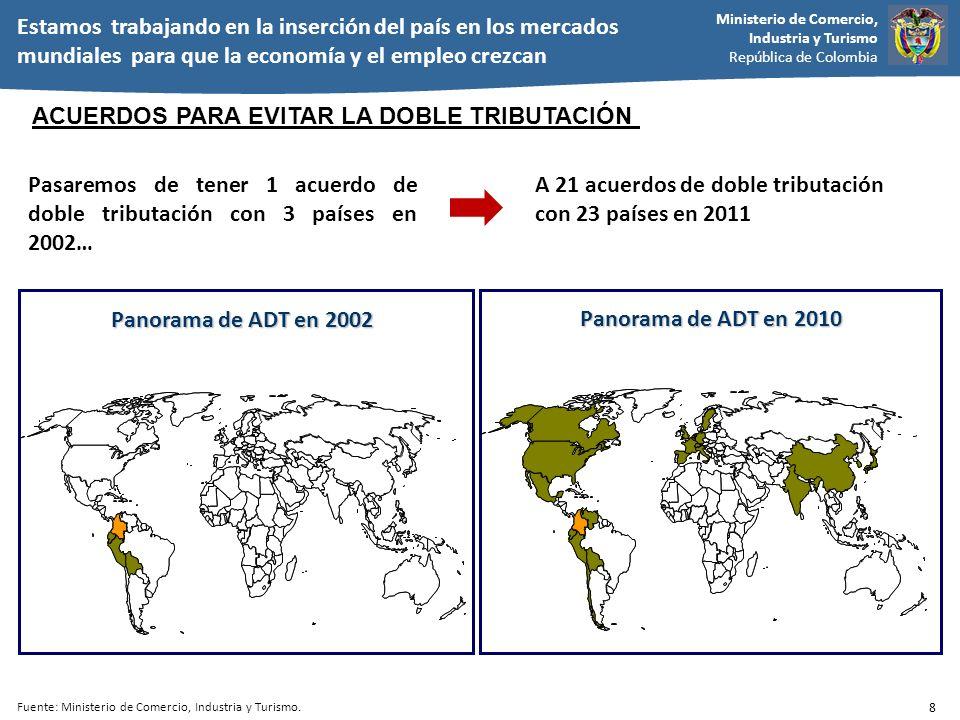 Ministerio de Comercio, Industria y Turismo República de Colombia Panorama de ADT en 2002 Panorama de ADT en 2010 Pasaremos de tener 1 acuerdo de dobl