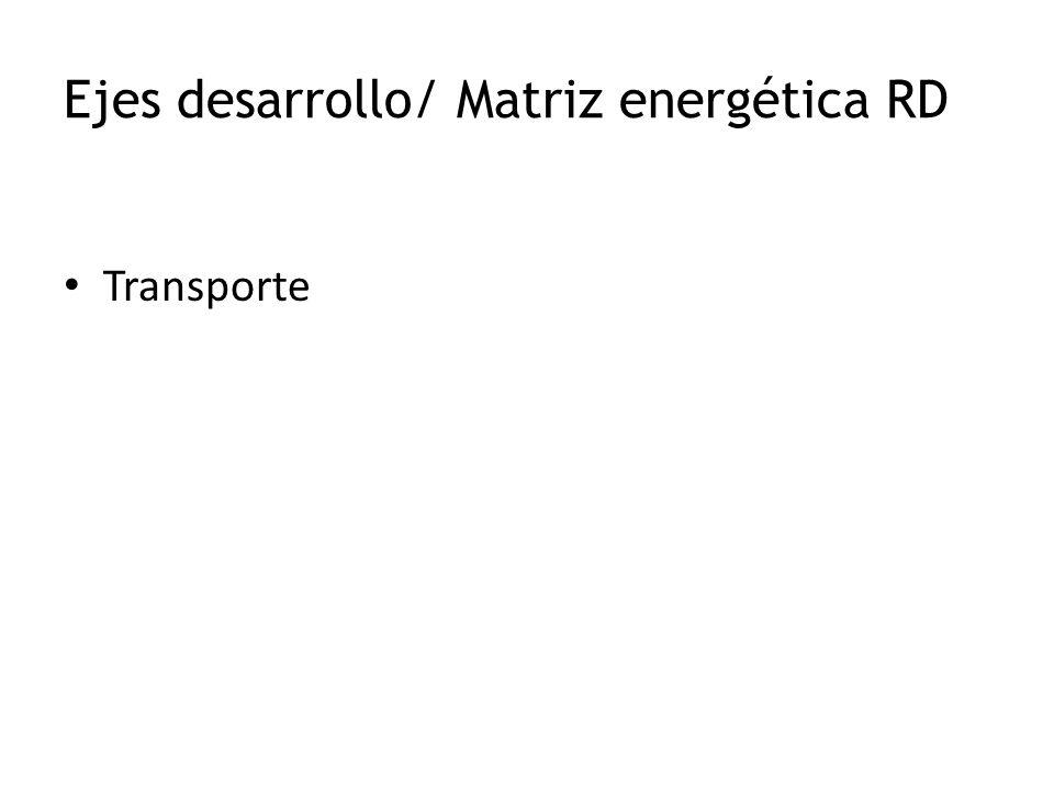 Ejes desarrollo/ Matriz energética RD Transporte