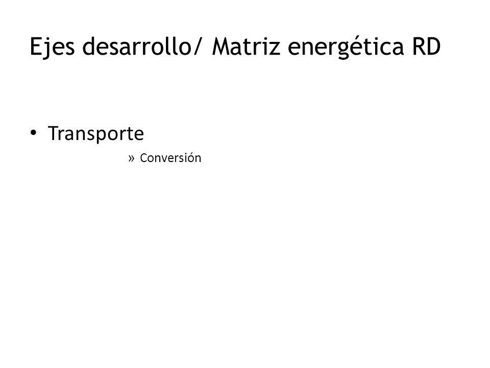 Ejes desarrollo/ Matriz energética RD Transporte » Conversión