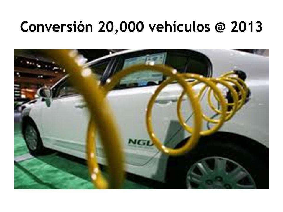 Conversión 20,000 vehículos @ 2013