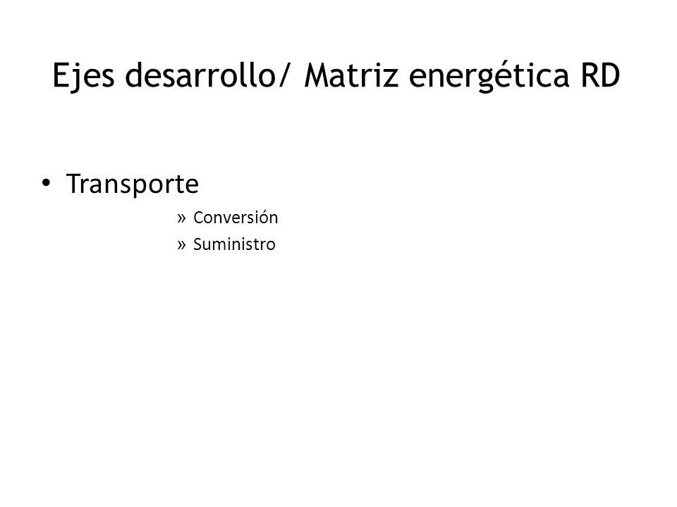 Transporte » Conversión » Suministro Ejes desarrollo/ Matriz energética RD