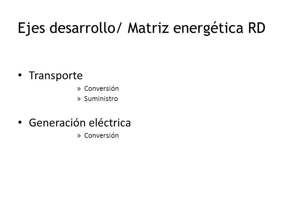 Transporte » Conversión » Suministro Generación eléctrica » Conversión Ejes desarrollo/ Matriz energética RD